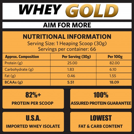 MuscleBlaze 100% Whey Gold Protein Isolate - 2 Kg